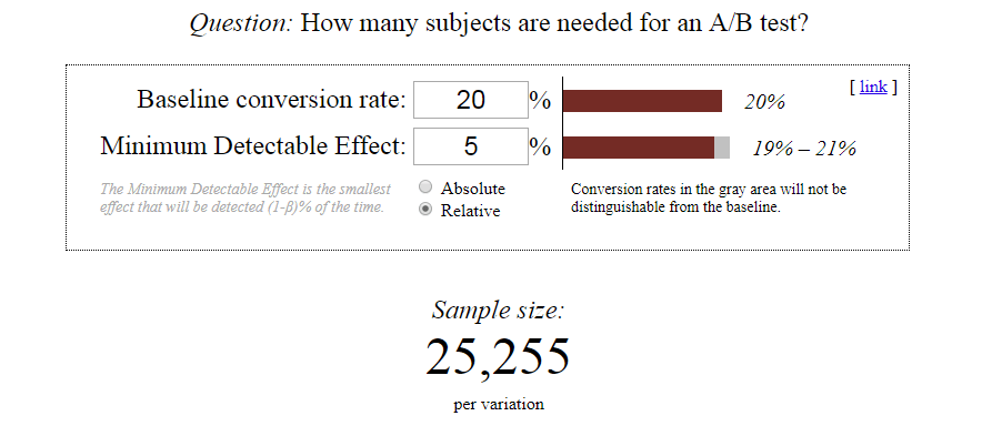 Sample size calculator